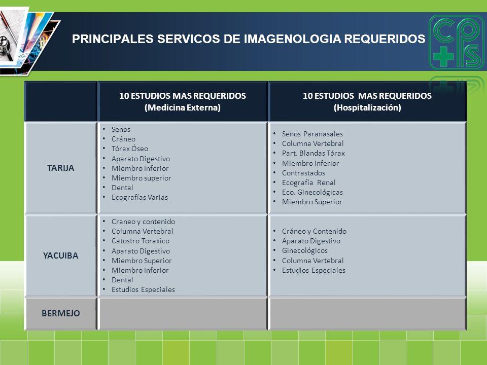 PRINCIPALES SERVICOS DE IMAGENOLOGIA REQUERIDOS