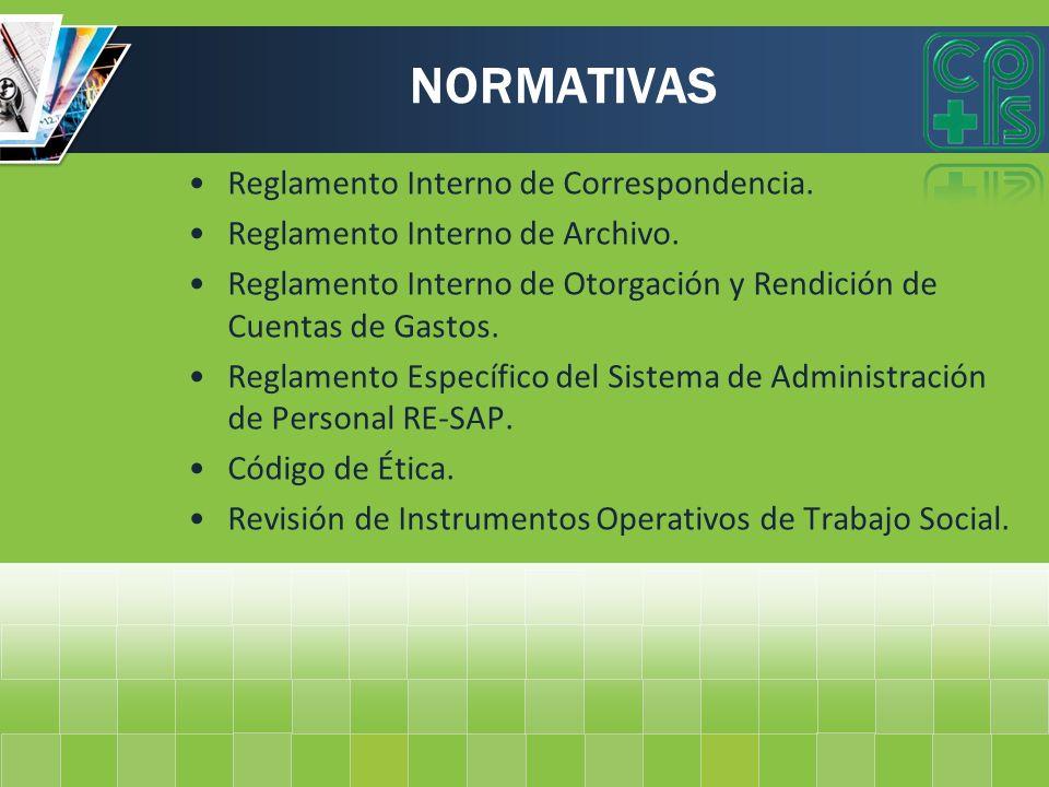 NORMATIVAS Reglamento Interno de Correspondencia.