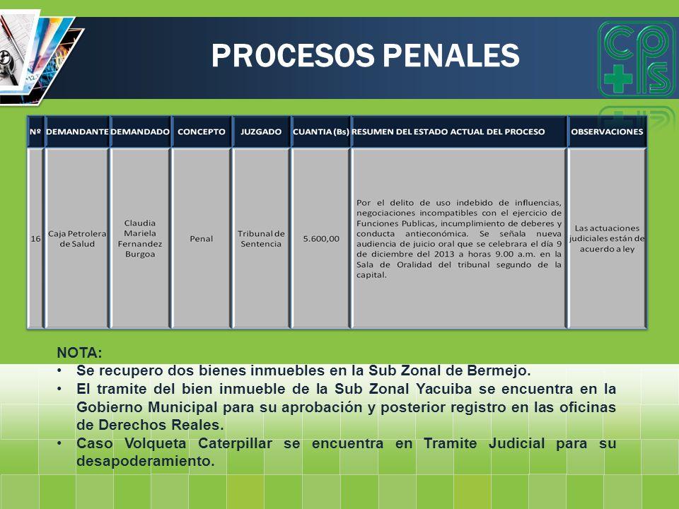 PROCESOS PENALES NOTA: