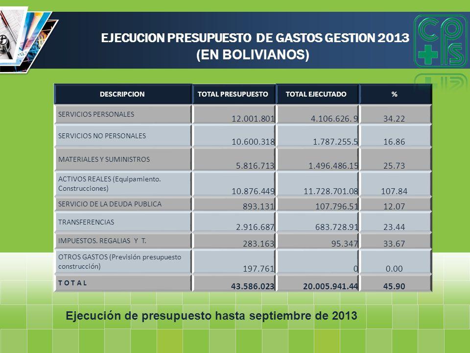 EJECUCION PRESUPUESTO DE GASTOS GESTION 2013 (EN BOLIVIANOS)