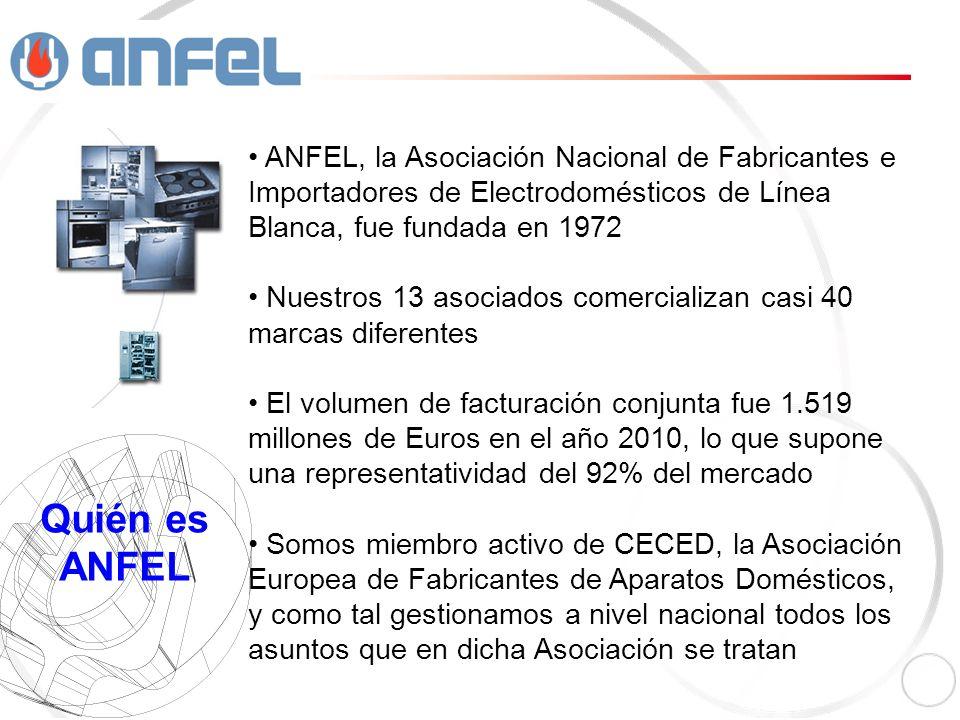 ANFEL, la Asociación Nacional de Fabricantes e Importadores de Electrodomésticos de Línea Blanca, fue fundada en 1972