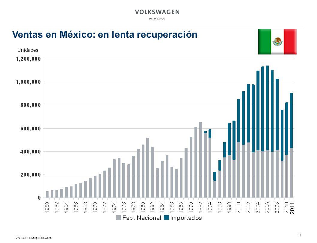 Ventas en México: en lenta recuperación