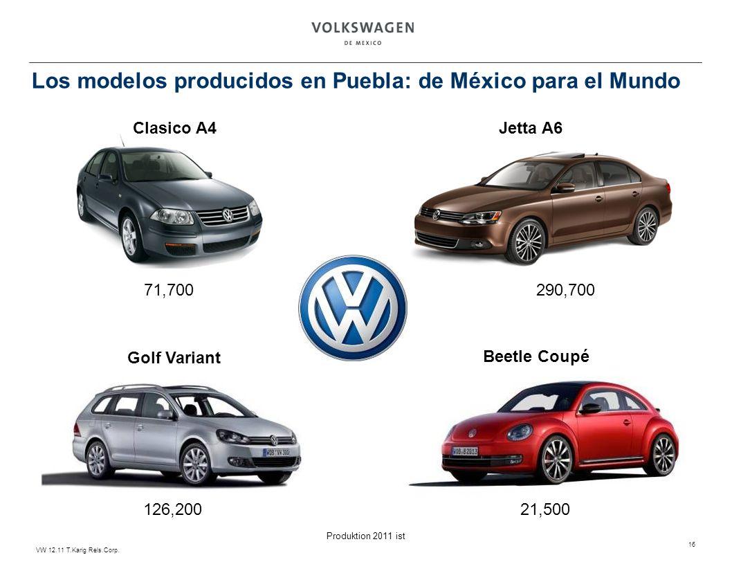 Los modelos producidos en Puebla: de México para el Mundo