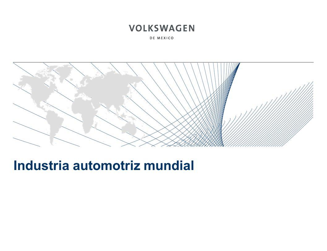 Industria automotriz mundial
