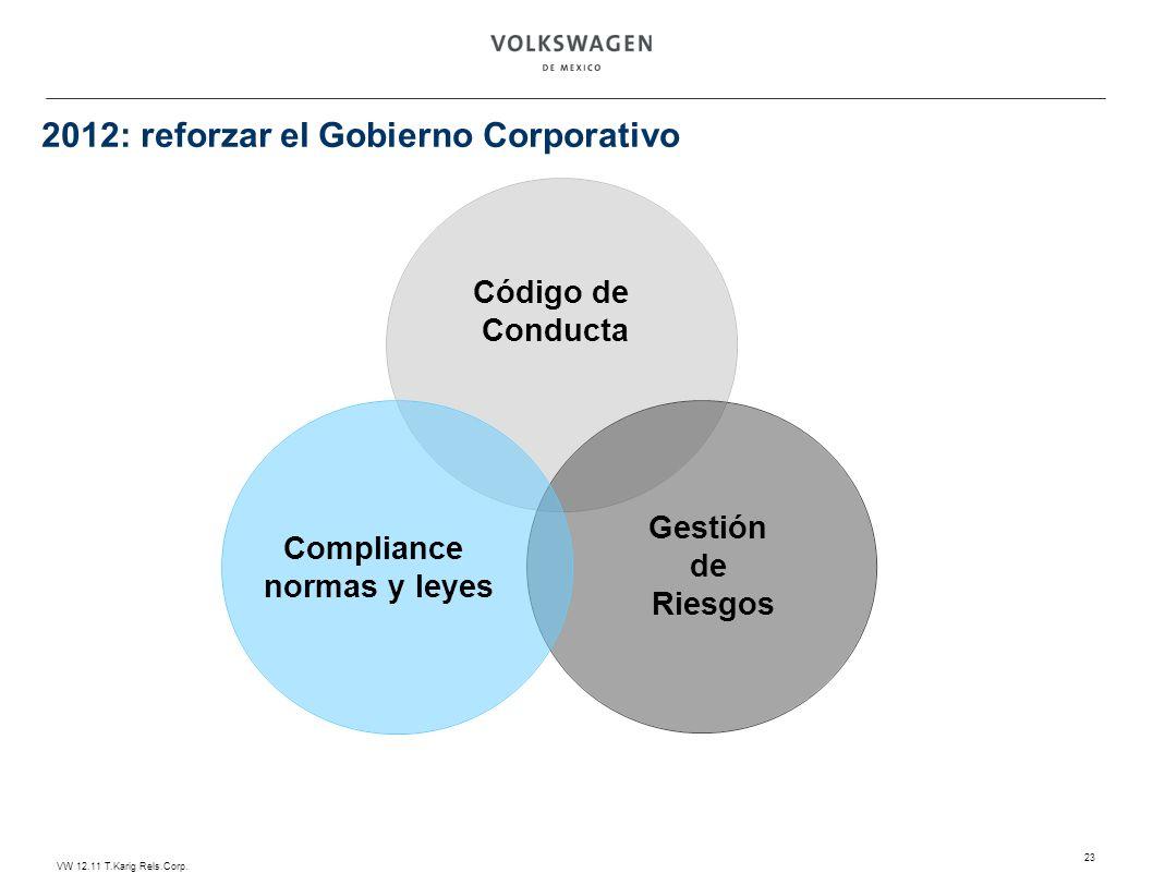 2012: reforzar el Gobierno Corporativo