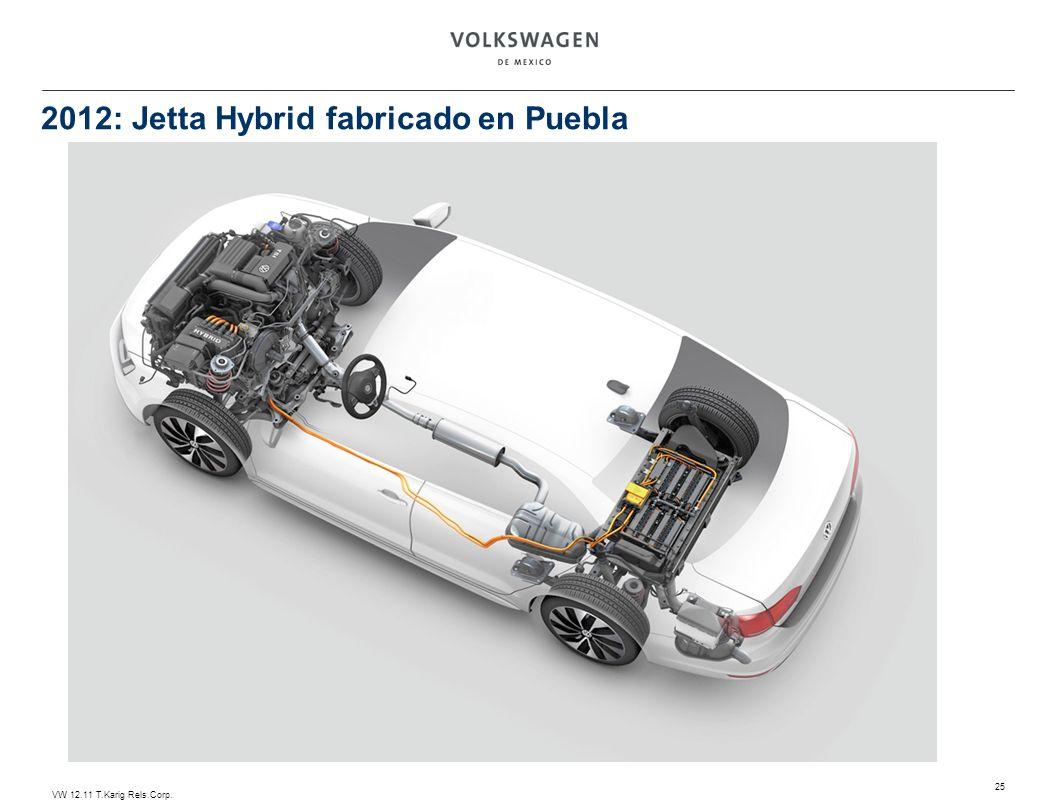2012: Jetta Hybrid fabricado en Puebla