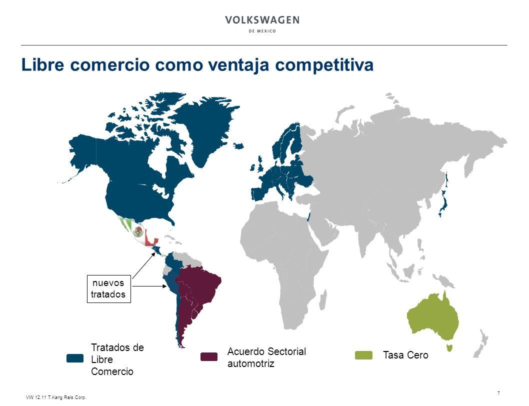 Libre comercio como ventaja competitiva