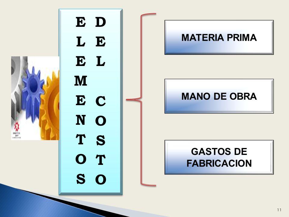 ELEMENTOS DEL COSTO MATERIA PRIMA MANO DE OBRA GASTOS DE FABRICACION