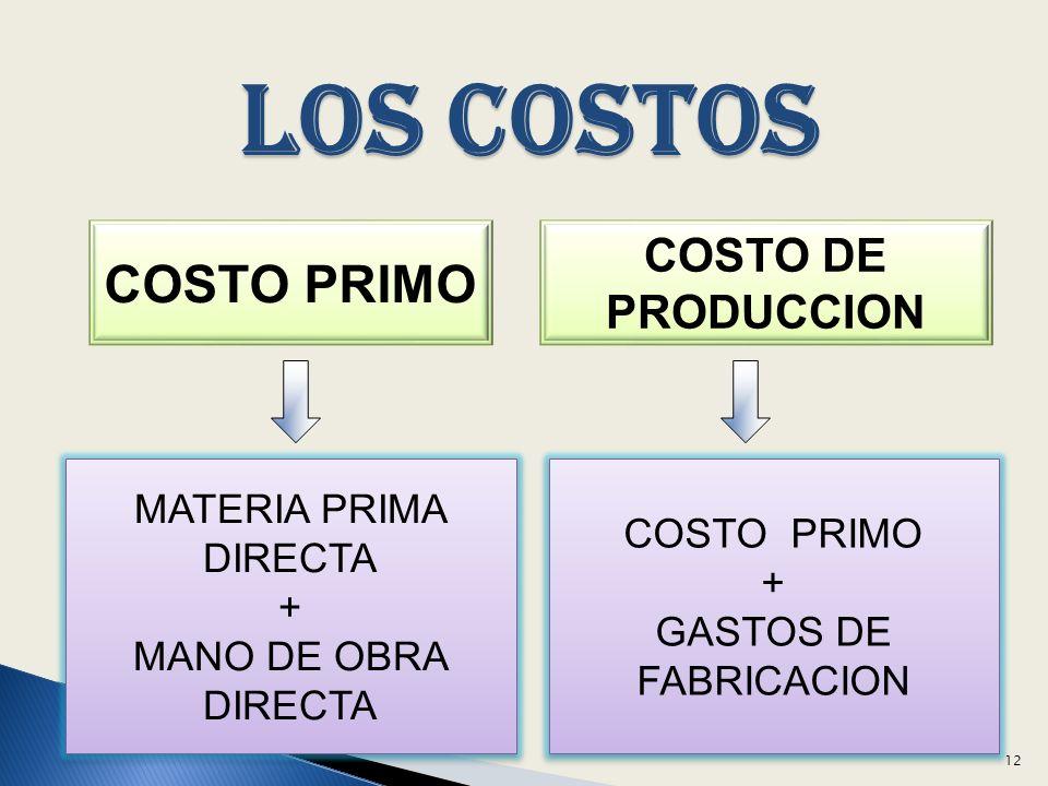 LOS COSTOS COSTO PRIMO COSTO DE PRODUCCION MATERIA PRIMA DIRECTA