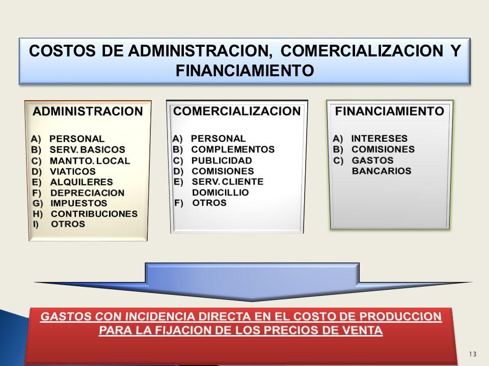 COSTOS DE ADMINISTRACION, COMERCIALIZACION Y FINANCIAMIENTO
