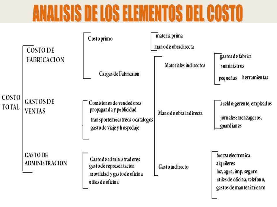 ANALISIS DE LOS ELEMENTOS DEL COSTO