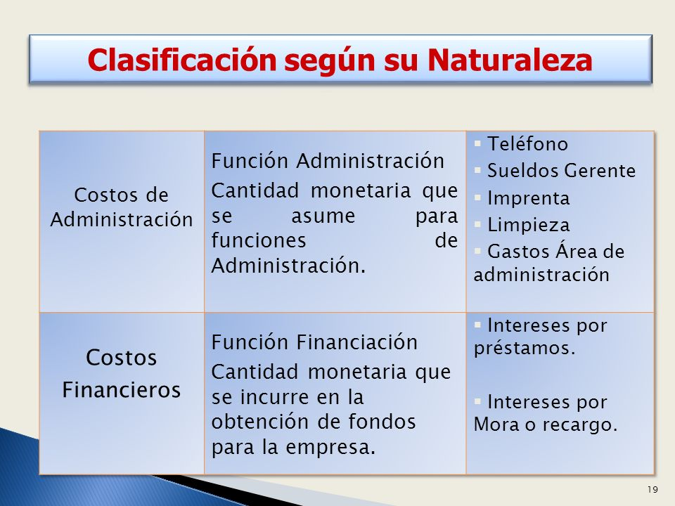 Clasificación según su Naturaleza