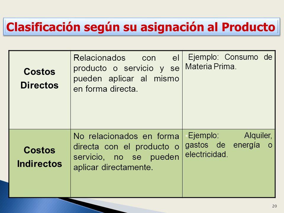 Clasificación según su asignación al Producto