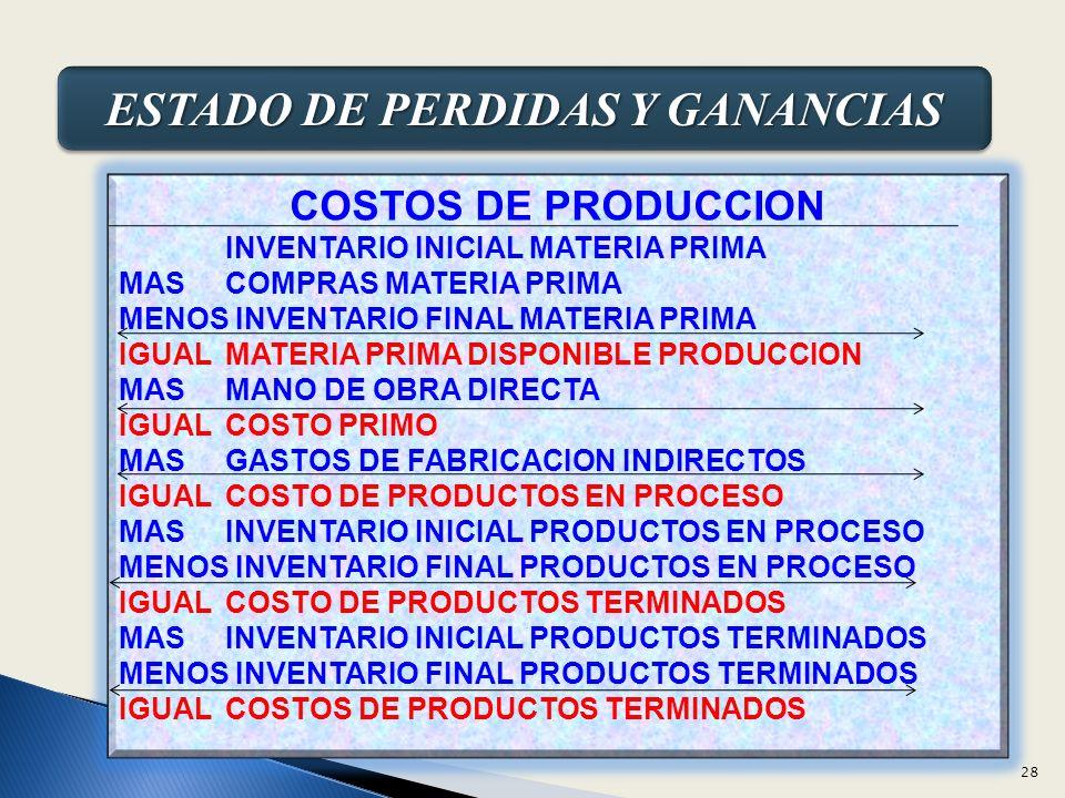 ESTADO DE PERDIDAS Y GANANCIAS
