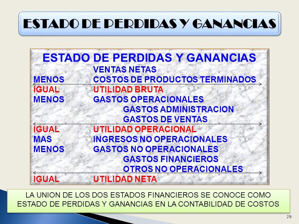 ESTADO DE PERDIDAS Y GANANCIAS ESTADO DE PERDIDAS Y GANANCIAS