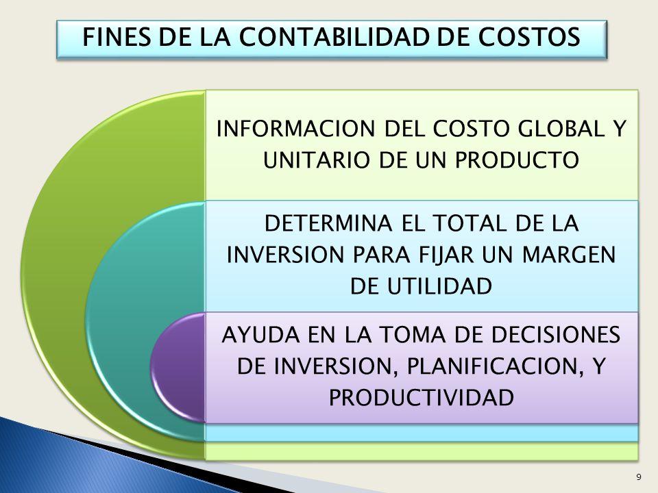 FINES DE LA CONTABILIDAD DE COSTOS