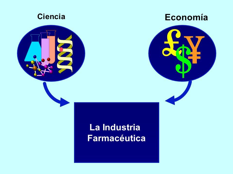 Economía La Industria Farmacéutica