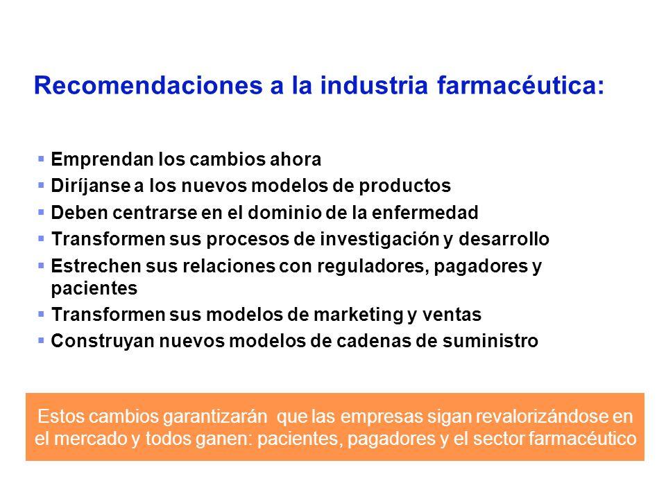 Recomendaciones a la industria farmacéutica: