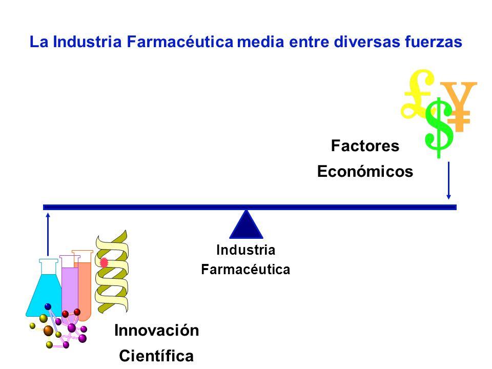 La Industria Farmacéutica media entre diversas fuerzas