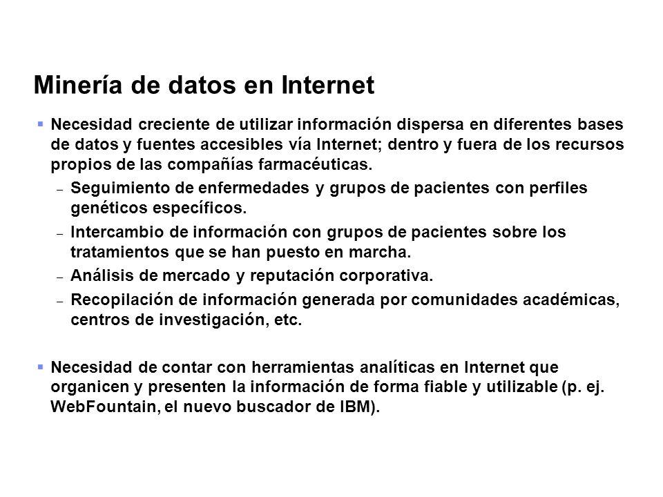 Minería de datos en Internet