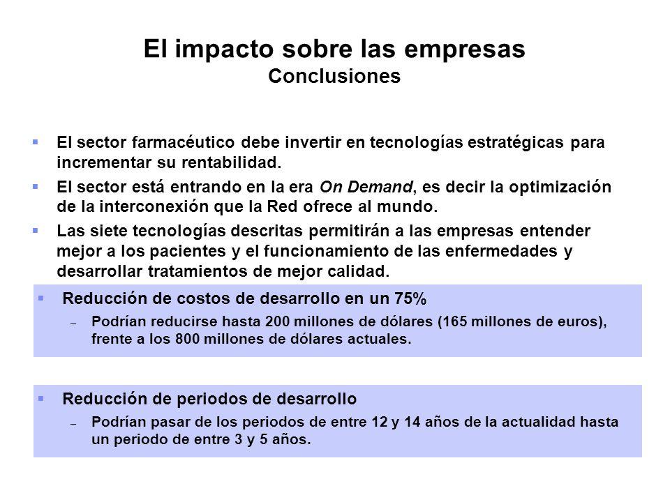 El impacto sobre las empresas Conclusiones