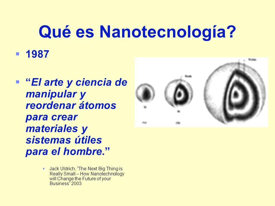 Qué es Nanotecnología 1987. El arte y ciencia de manipular y reordenar átomos para crear materiales y sistemas útiles para el hombre.