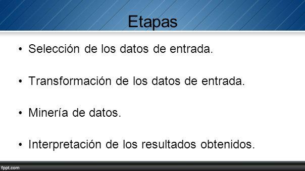 Etapas Selección de los datos de entrada.