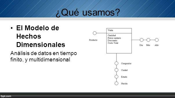 ¿Qué usamos El Modelo de Hechos Dimensionales