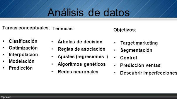 Análisis de datos Tareas conceptuales: Técnicas: Objetivos: