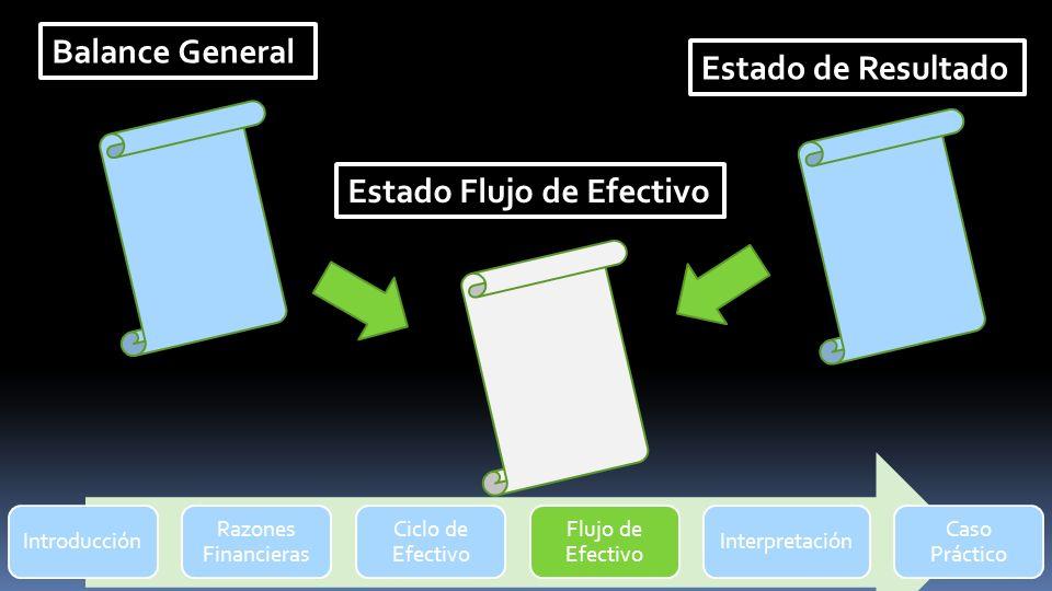 Estado Flujo de Efectivo