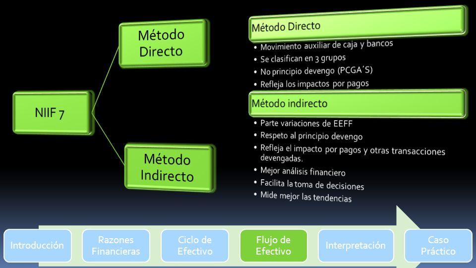 NIIF 7 Método Directo Método Indirecto Método indirecto Método Directo