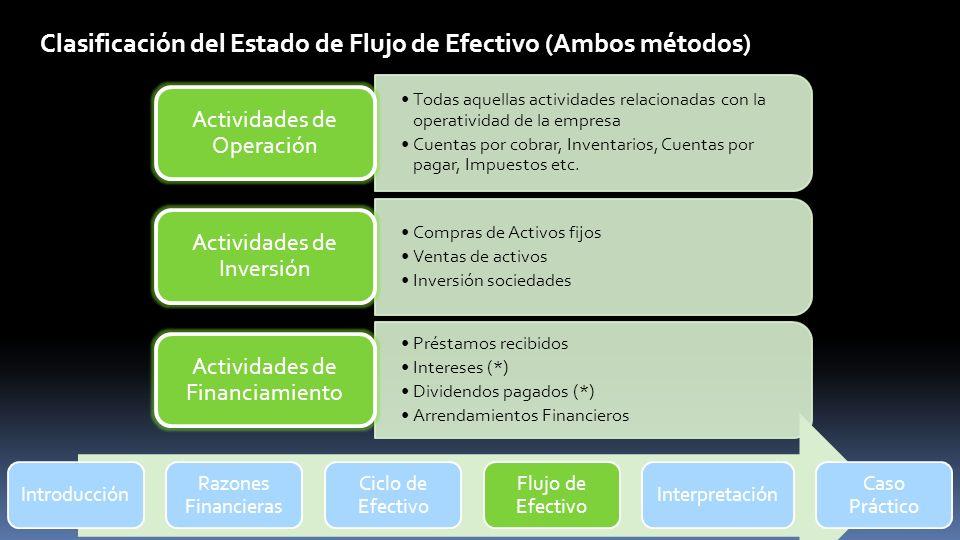 Clasificación del Estado de Flujo de Efectivo (Ambos métodos)