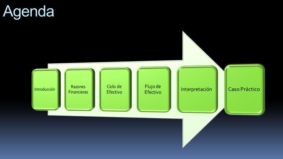 Agenda Introducción Razones Financieras Ciclo de Efectivo