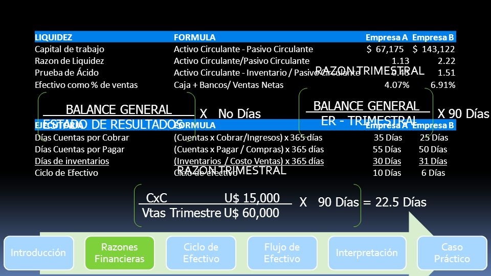 RAZON TRIMESTRAL BALANCE GENERAL ER - TRIMESTRAL BALANCE GENERAL