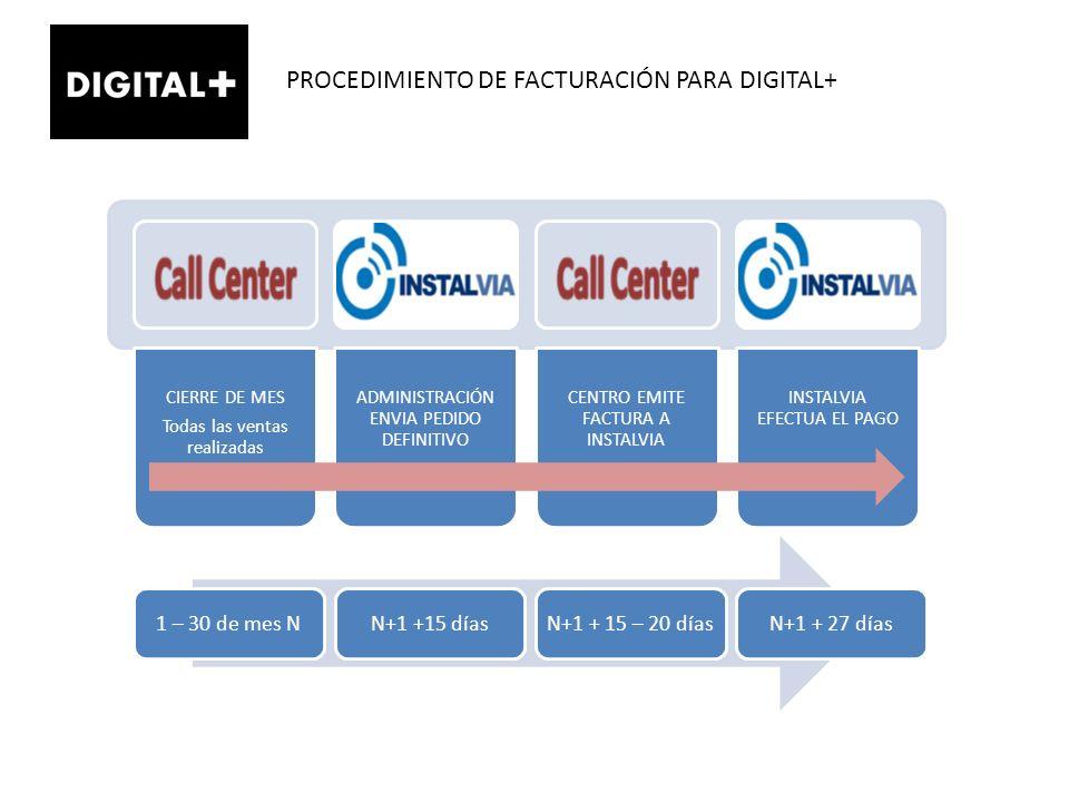 PROCEDIMIENTO DE FACTURACIÓN PARA DIGITAL+
