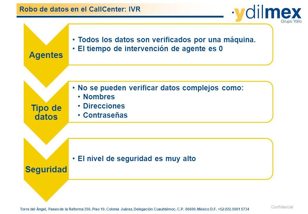 Robo de datos en el CallCenter: IVR