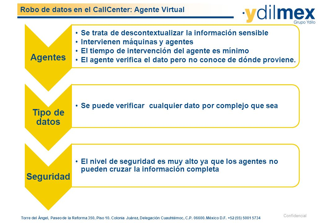 Robo de datos en el CallCenter: Agente Virtual