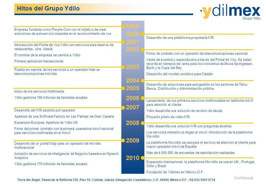 Hitos del Grupo Ydilo 1999. Empresa fundada como People-Com con el objetivo de crear soluciones de autoservicio basadas en el reconocimiento de voz.