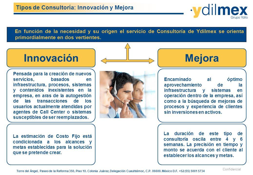 Innovación Mejora Tipos de Consultoría: Innovación y Mejora