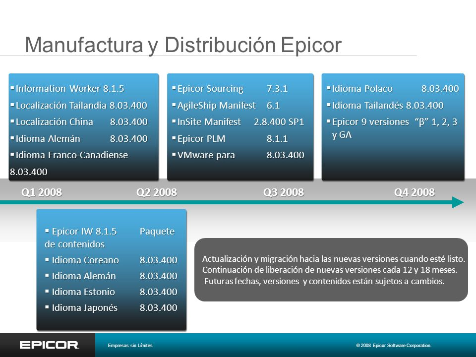 Manufactura y Distribución Epicor