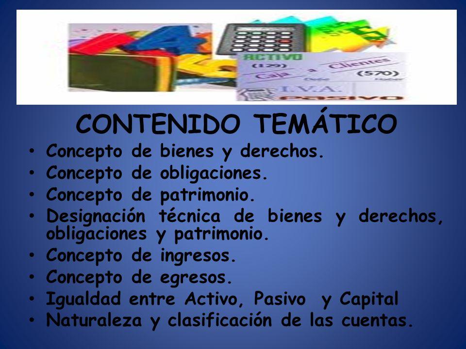 CONTENIDO TEMÁTICO Concepto de bienes y derechos.
