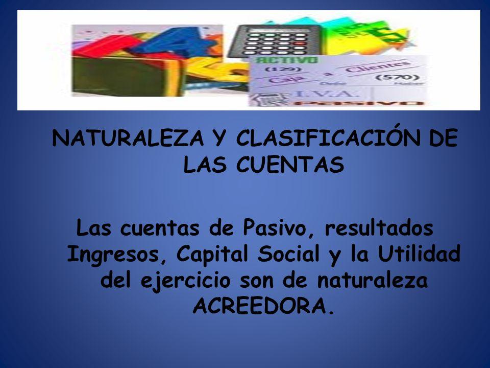 NATURALEZA Y CLASIFICACIÓN DE LAS CUENTAS