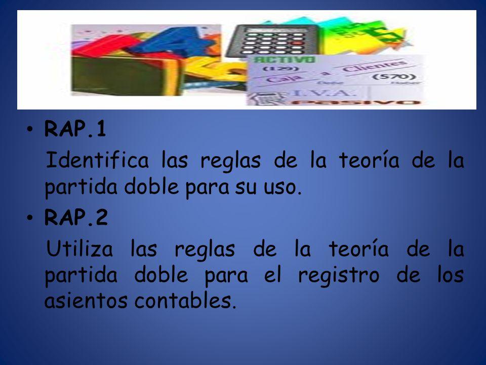 RAP.1 Identifica las reglas de la teoría de la partida doble para su uso. RAP.2.