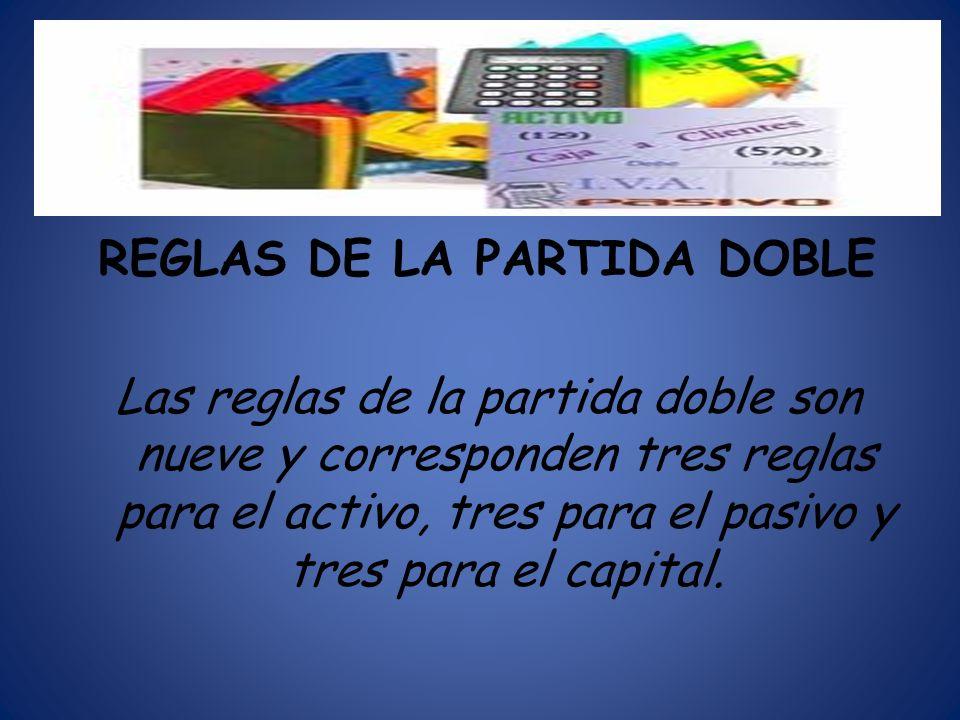 REGLAS DE LA PARTIDA DOBLE Las reglas de la partida doble son nueve y corresponden tres reglas para el activo, tres para el pasivo y tres para el capital.