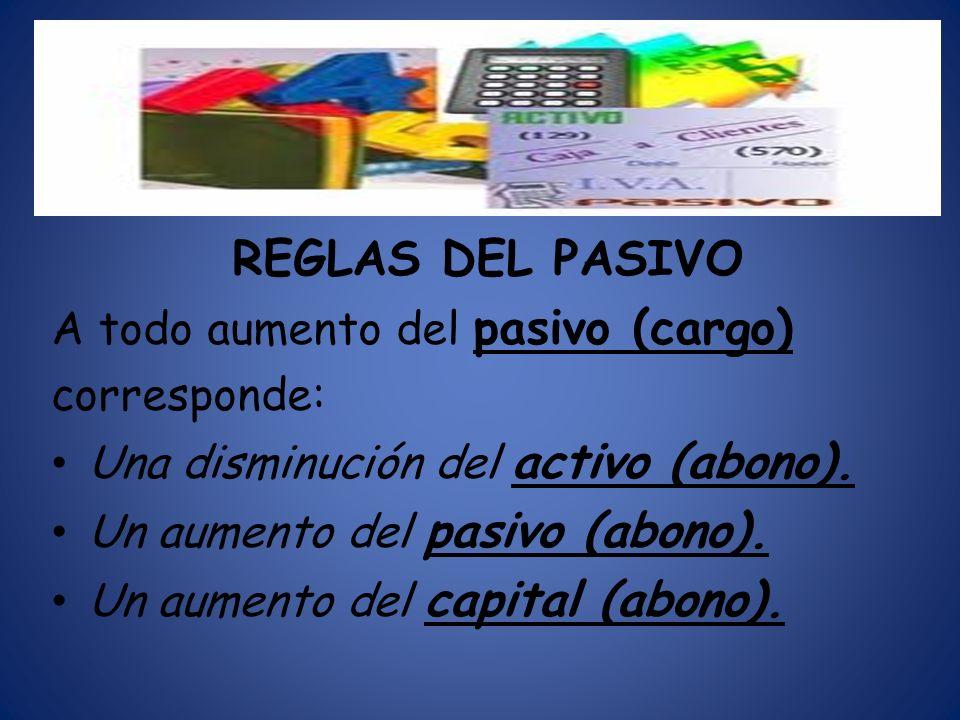 REGLAS DEL PASIVO A todo aumento del pasivo (cargo) corresponde: