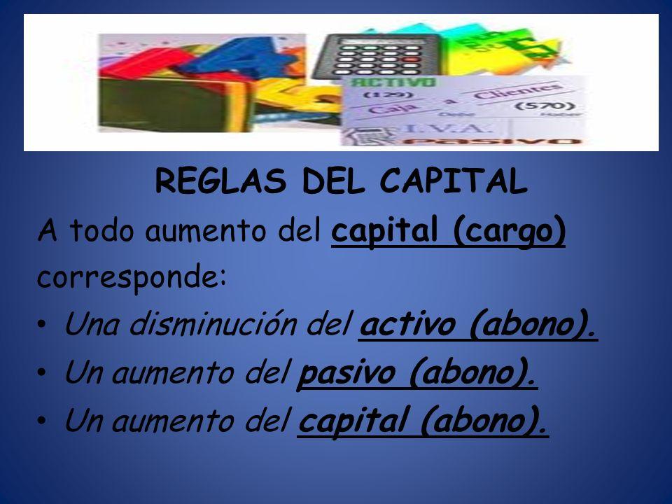 REGLAS DEL CAPITAL A todo aumento del capital (cargo) corresponde: