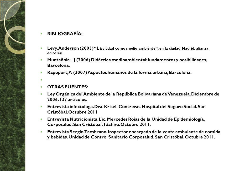 BIBLIOGRAFÍA: Levy, Anderson (2003) La ciudad como medio ambiente , en la ciudad Madrid, alianza editorial.