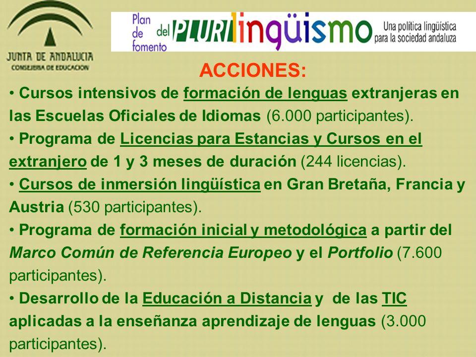 ACCIONES:Cursos intensivos de formación de lenguas extranjeras en las Escuelas Oficiales de Idiomas (6.000 participantes).
