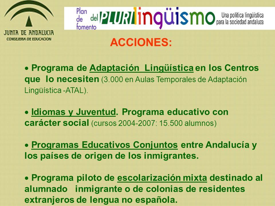 ACCIONES:Programa de Adaptación Lingüística en los Centros que lo necesiten (3.000 en Aulas Temporales de Adaptación Lingüística -ATAL).