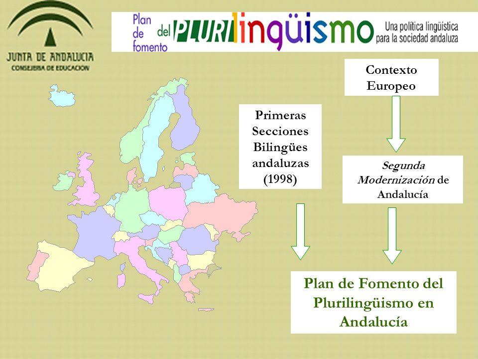 Plan de Fomento del Plurilingüismo en Andalucía